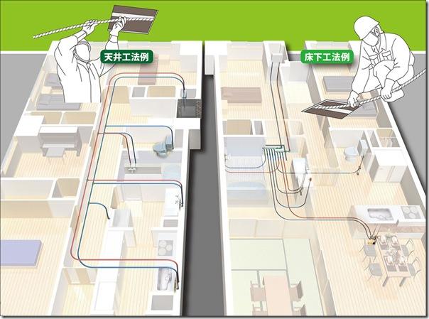 天井工法と床下工法